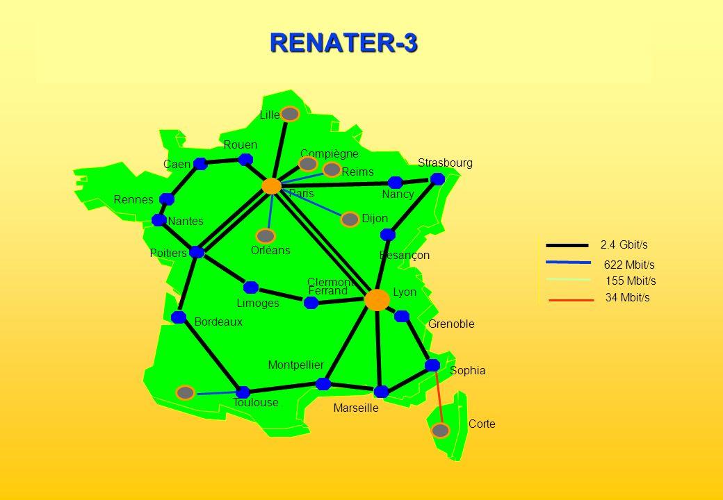 RENATER-3 622 Mbit/s 155 Mbit/s 34 Mbit/s 2.4 Gbit/s Reims Caen Rouen Rennes Nancy Strasbourg Poitiers Bordeaux Lyon Grenoble Toulouse.