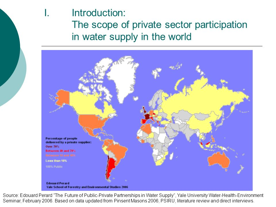 II.The increase of private sector participation in water supply in urban areas Source: Based on IWE, Cranfield PPP Database, Franceys 2003.