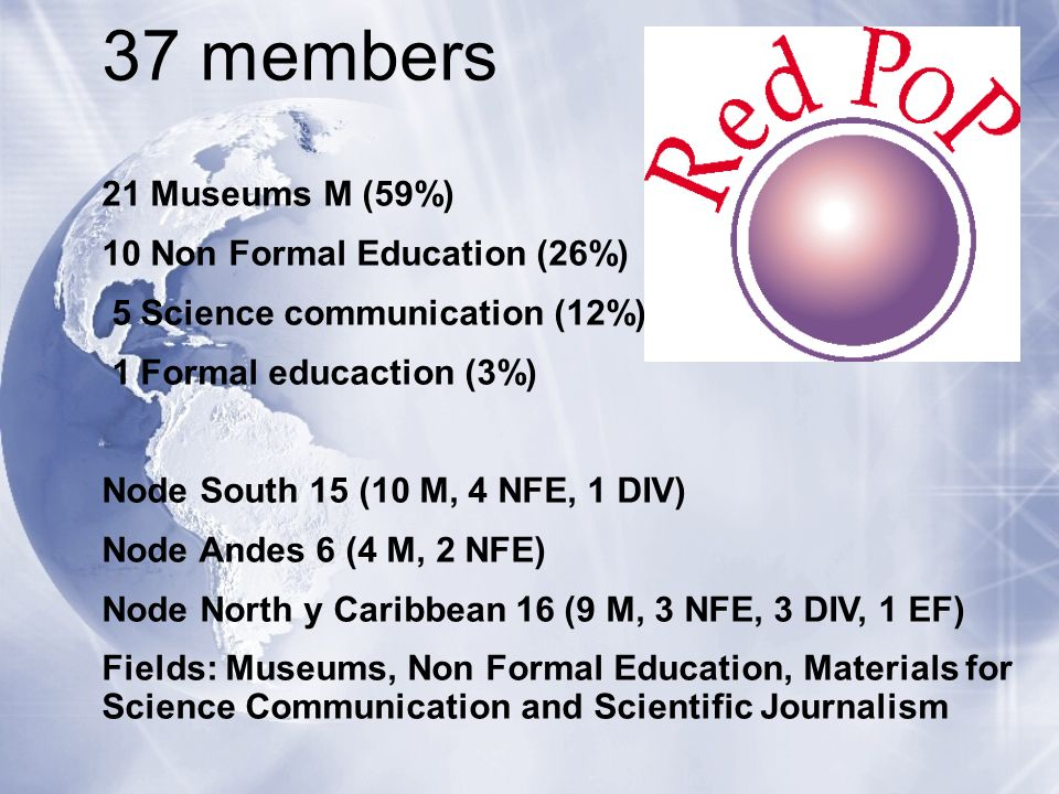 37 members 21 Museums M (59%) 10 Non Formal Education (26%) 5 Science communication (12%) 1 Formal educaction (3%) Node South 15 (10 M, 4 NFE, 1 DIV) Node Andes 6 (4 M, 2 NFE) Node North y Caribbean 16 (9 M, 3 NFE, 3 DIV, 1 EF) Fields: Museums, Non Formal Education, Materials for Science Communication and Scientific Journalism