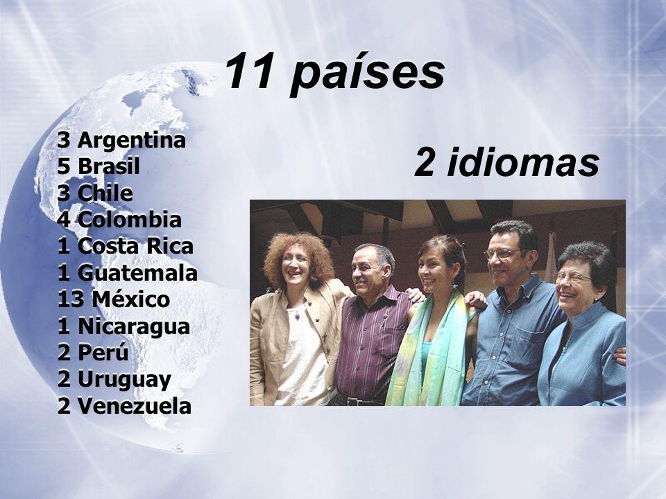 3 Argentina 5 Brasil 3 Chile 4 Colombia 1 Costa Rica 1 Guatemala 13 México 1 Nicaragua 2 Perú 2 Uruguay 2 Venezuela 3 Argentina 5 Brasil 3 Chile 4 Col