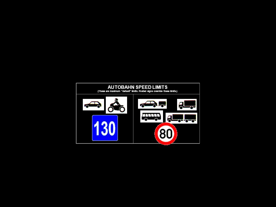 AUTOBAHN SPEED LIMITS (These are maximum