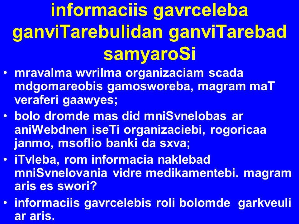 informaciis gavrceleba ganviTarebulidan ganviTarebad samyaroSi mravalma wvrilma organizaciam scada mdgomareobis gamosworeba, magram maT veraferi gaawy
