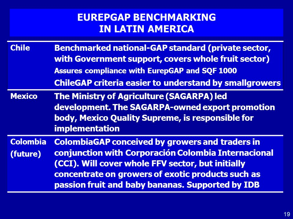 19 EUREPGAP BENCHMARKING IN LATIN AMERICA Chile Benchmarked national-GAP standard (private sector, with Government support, covers whole fruit sector)