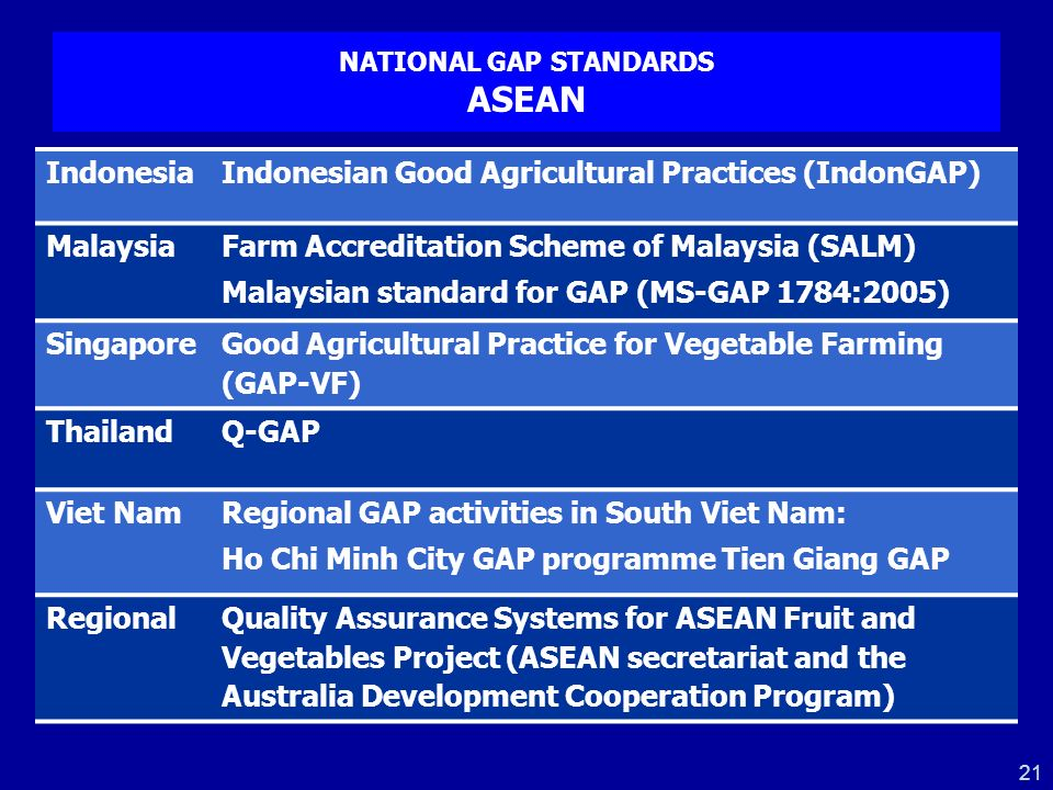 21 NATIONAL GAP STANDARDS ASEAN IndonesiaIndonesian Good Agricultural Practices (IndonGAP) Malaysia Farm Accreditation Scheme of Malaysia (SALM) Malay
