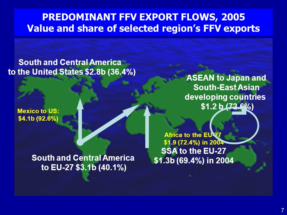8 GOVERNMENT REGULATIONS AND PRIVATE STANDARDS In certain markets, phytosanitary restrictions based on country of origin reduce the relevance of private-sector standards for producers/exporters in affected countries –US: individual country listings of FFV approved for entry (USDA Fresh Fruit and Vegetables Import Manual) –Japan: the Plant Protection Law prohibits imports of certain FFV from specific countries, although certain products may still be allowed under prescribed conditions of quarantine and after the completion of specified procedures Certain legislation is transmitted to developing countries through the supply chain, buyer requirements (e.g.