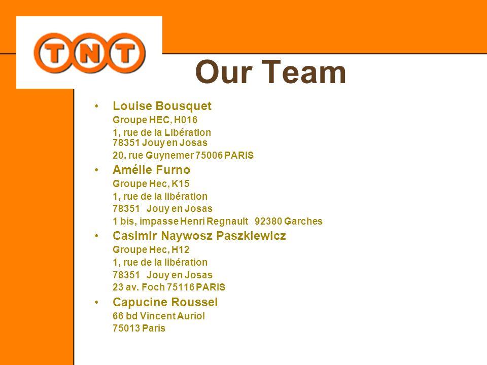 Our Team Louise Bousquet Groupe HEC, H016 1, rue de la Libération 78351 Jouy en Josas 20, rue Guynemer 75006 PARIS Amélie Furno Groupe Hec, K15 1, rue