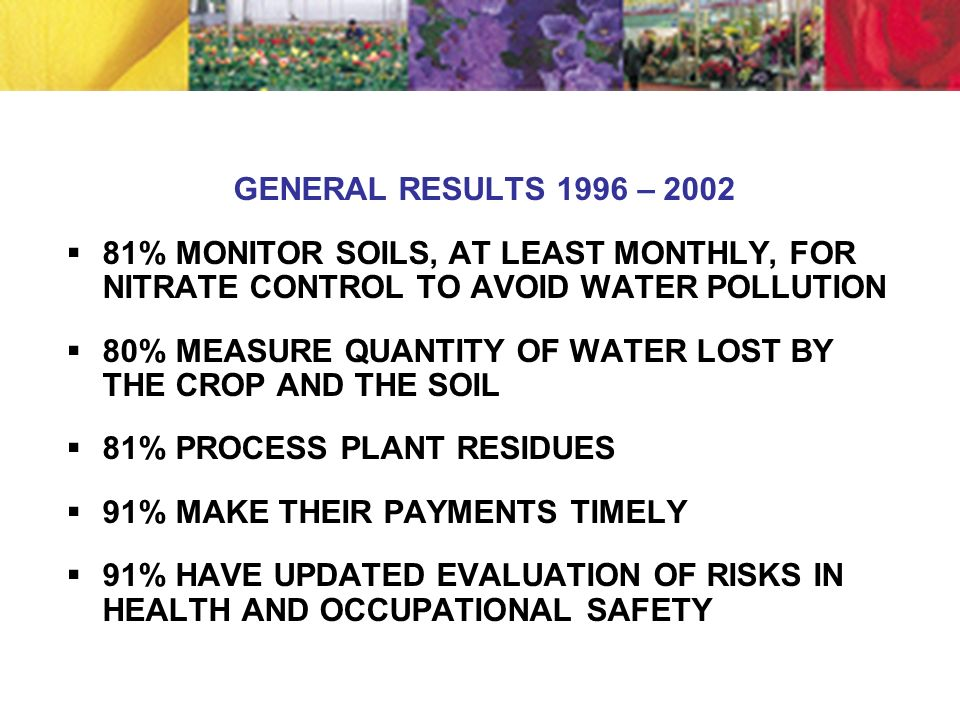 GENERAL RESULTS 1996 – 2002 81% MONITOR SOILS, AT LEAST MONTHLY, FOR NITRATE CONTROL TO AVOID WATER POLLUTION 80% MEASURE QUANTITY OF WATER LOST BY TH