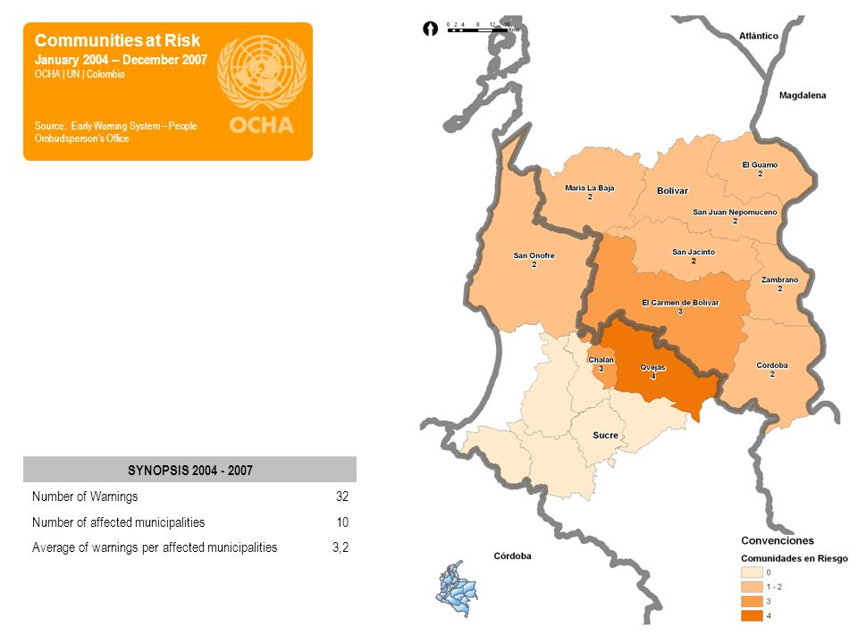 Communities at Risk January 2004 – December 2007 OCHA | UN | Colombia Source: Early Warning System – People Ombudspersons Office SYNOPSIS 2004 - 2007 Number of Warnings32 Number of affected municipalities10 Average of warnings per affected municipalities3,2