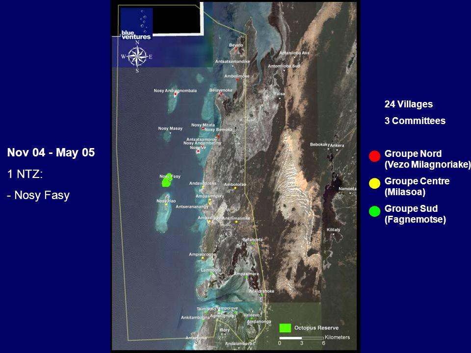 Nov 04 - May 05 1 NTZ: - Nosy Fasy 24 Villages 3 Committees Groupe Nord (Vezo Milagnoriake) Groupe Centre (Milasoa) Groupe Sud (Fagnemotse)