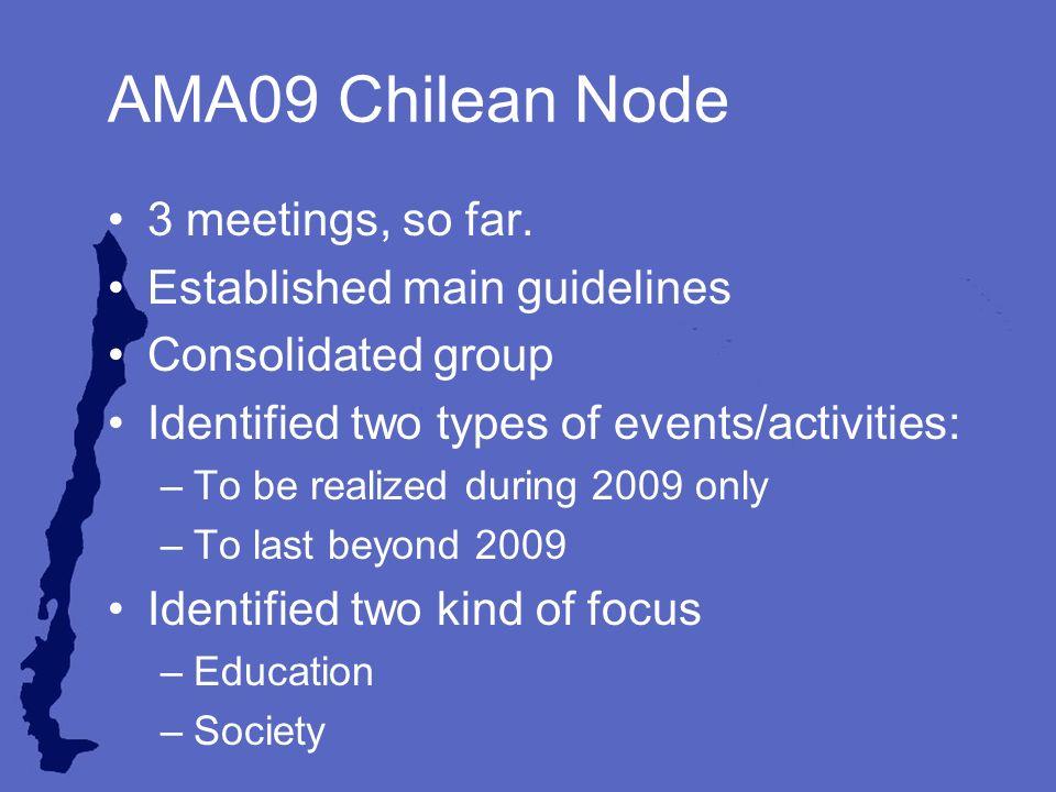 AMA09 Chilean Node 3 meetings, so far.