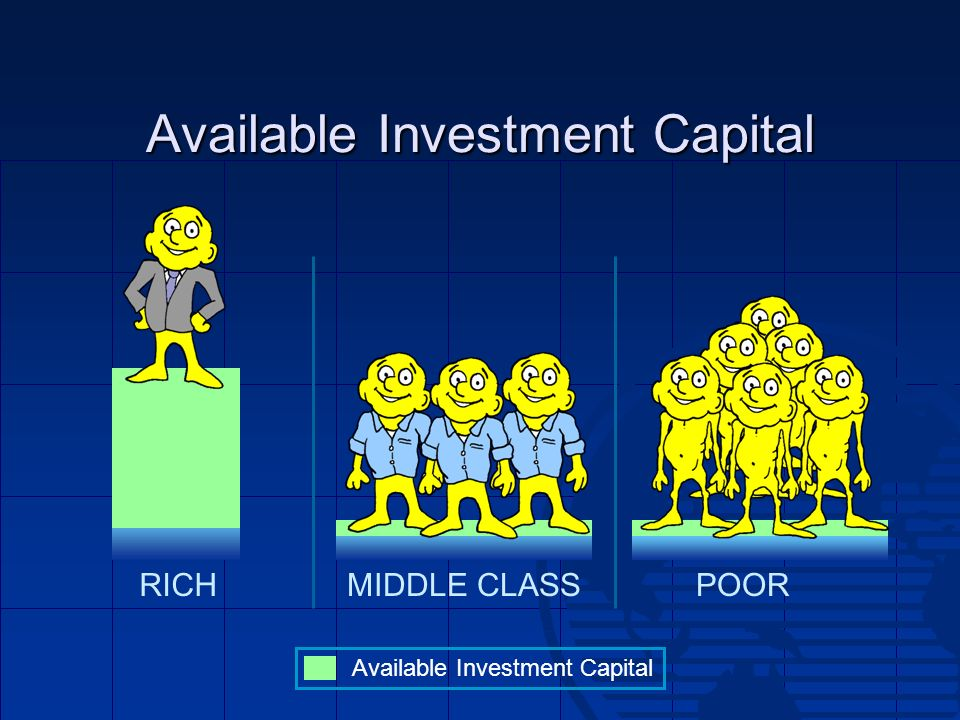 Available Investment Capital RICHPOORMIDDLE CLASS Available Investment Capital