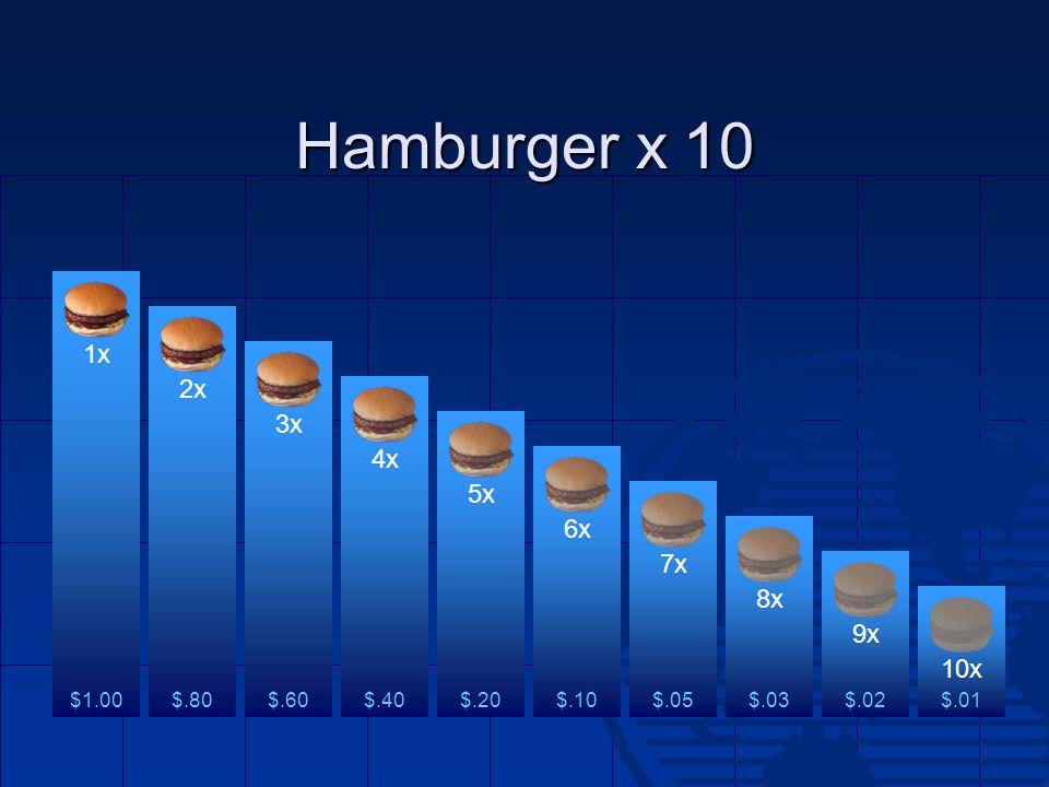 Hamburger x 10 1x 2x 3x 4x 5x 6x 7x 8x 9x 10x $1.00$.01$.02$.03$.05$.10$.20$.40$.60$.80