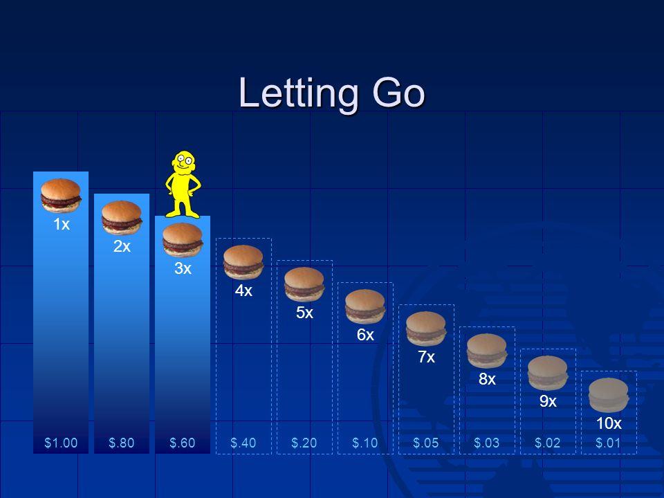Letting Go 1x 2x 3x 4x 5x 6x 7x 8x 9x 10x $1.00$.01$.02$.03$.05$.10$.20$.40$.60$.80