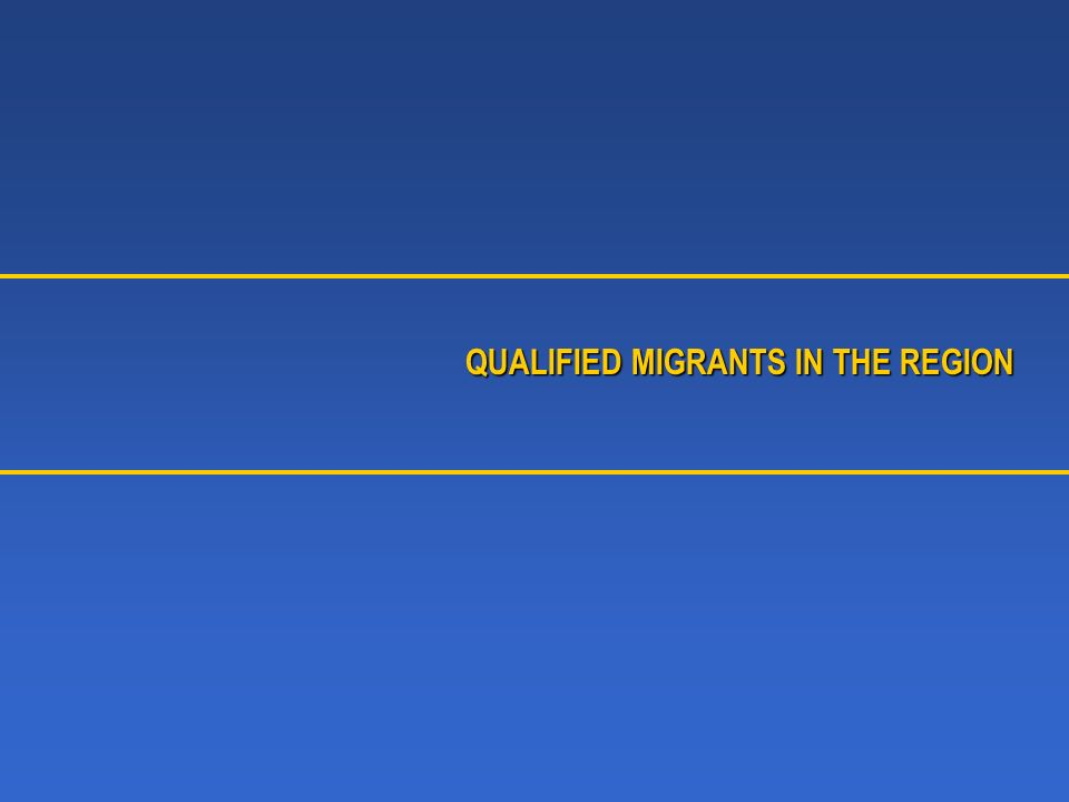 QUALIFIED MIGRANTS IN THE REGION