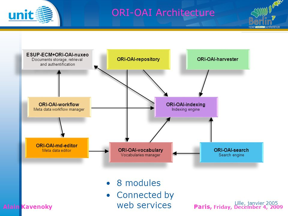 Lille, janvier 2005 Alain Kavenoky Paris, Friday, December 4, 2009 Lille, janvier 2005 ORI-OAI day 2 10 ORI-OAI Architecture ESUP-ECM+ORI-OAI-nuxeo Documents storage, retrieval and authentification ESUP-ECM+ORI-OAI-nuxeo Documents storage, retrieval and authentification ORI-OAI-repository ORI-OAI-indexing Indexing engine ORI-OAI-indexing Indexing engine ORI-OAI-workflow Meta data workflow manager ORI-OAI-workflow Meta data workflow manager ORI-OAI-vocabulary Vocabularies manager ORI-OAI-vocabulary Vocabularies manager ORI-OAI-harvester ORI-OAI-search Search engine ORI-OAI-search Search engine 8 modules Connected by web services ORI-OAI-md-editor Meta data editor ORI-OAI-md-editor Meta data editor