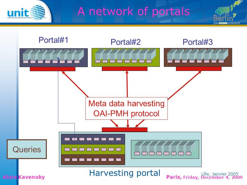 Lille, janvier 2005 Alain Kavenoky Paris, Friday, December 4, 2009 Lille, janvier 2005 A network of portals Meta data harvesting OAI-PMH protocol Quer