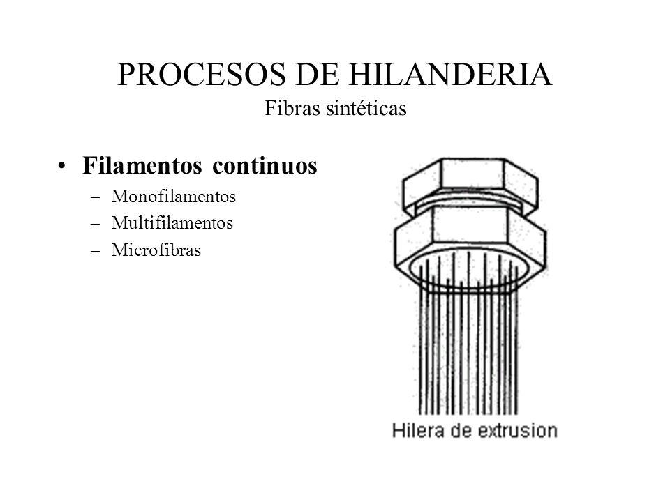 PROCESOS DE HILANDERIA Fibras sintéticas