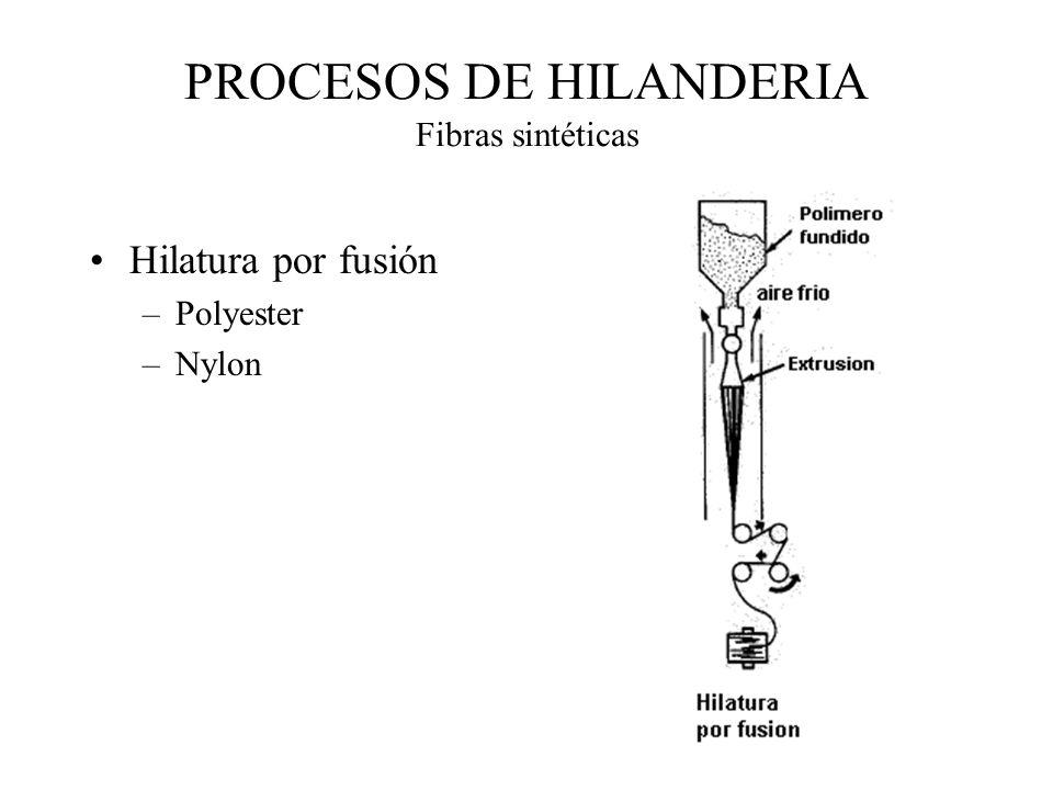 PROCESOS DE HILANDERIA Fibras sintéticas Hilatura en seco –Acrílico
