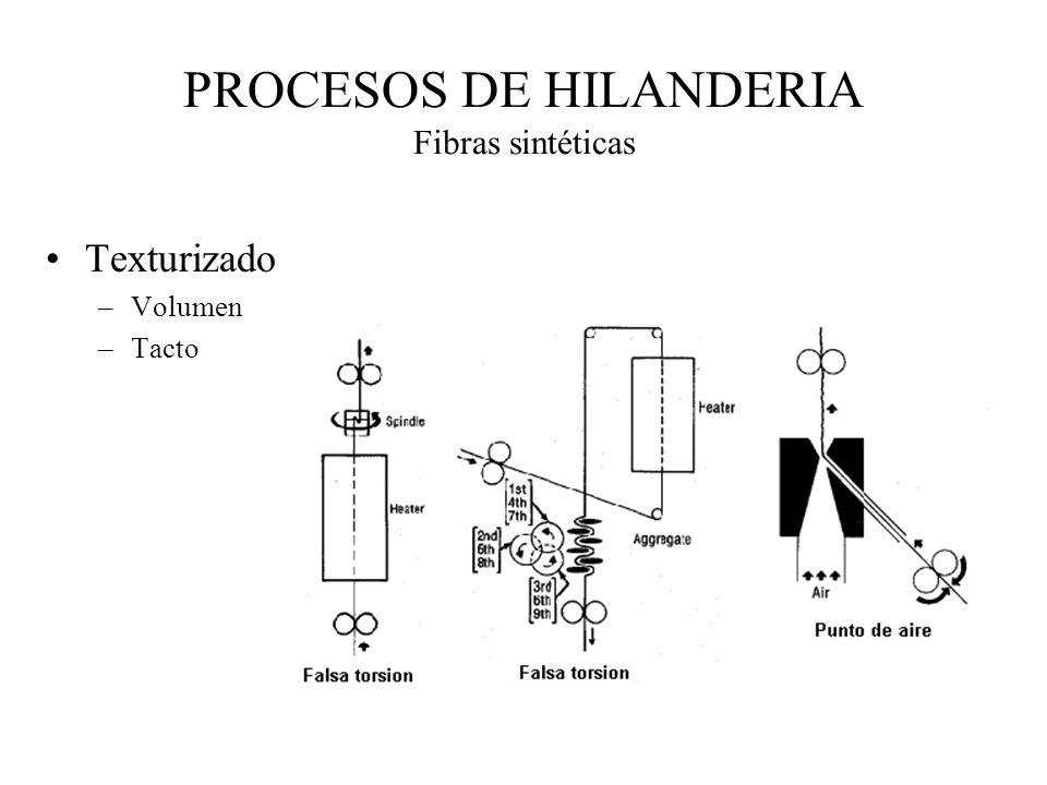 PROCESOS DE HILANDERIA Fibras sintéticas Texturizado –Volumen –Tacto