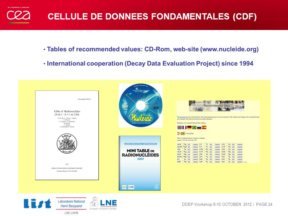 CELLULE DE DONNEES FONDAMENTALES (CDF) | PAGE 24 DDEP Workshop 8-10 OCTOBER 2012
