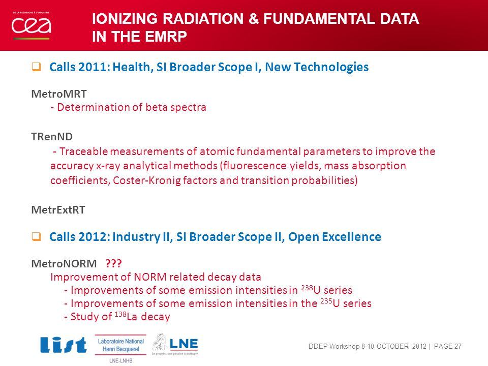 IONIZING RADIATION & FUNDAMENTAL DATA IN THE EMRP Calls 2011: Health, SI Broader Scope I, New Technologies MetroMRT - Determination of beta spectra TR