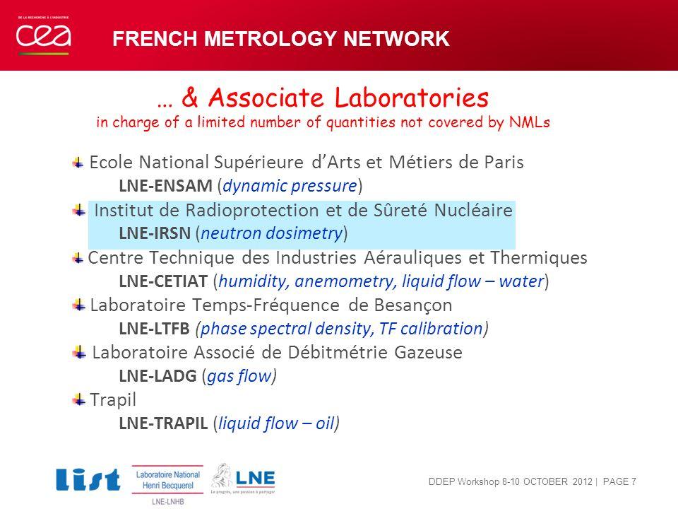 | PAGE 7 Ecole National Supérieure dArts et Métiers de Paris LNE-ENSAM (dynamic pressure) Institut de Radioprotection et de Sûreté Nucléaire LNE-IRSN