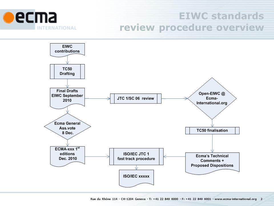 Rue du Rhône 114 - CH-1204 Geneva - T: +41 22 849 6000 - F: +41 22 849 6001 - www.ecma-international.org 2 EIWC standards review procedure overview
