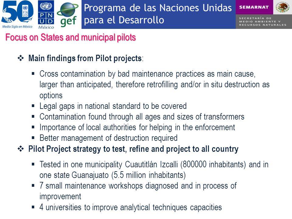 Programa de las Naciones Unidas para el Desarrollo Focus on States and municipal pilots Main findings from Pilot projects : Cross contamination by bad
