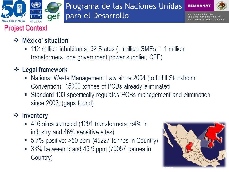 Programa de las Naciones Unidas para el Desarrollo Project Context México situation 112 million inhabitants; 32 States (1 million SMEs; 1.1 million tr