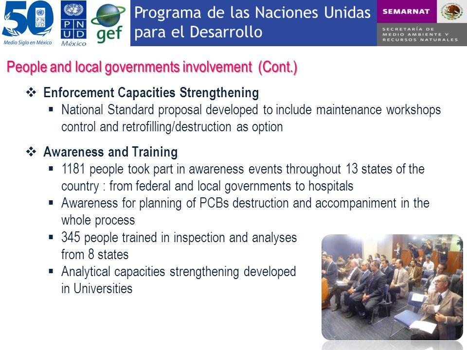 Programa de las Naciones Unidas para el Desarrollo People and local governments involvement (Cont.) Enforcement Capacities Strengthening National Stan