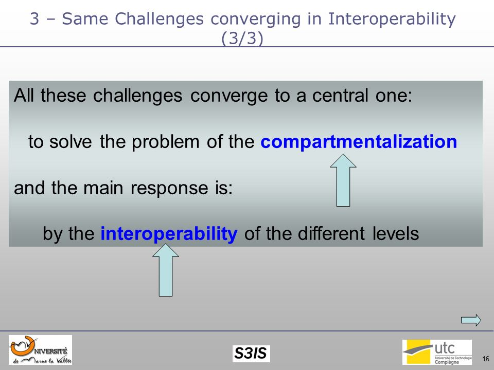 16 3 – Same Challenges converging in Interoperability (3/3) All these challenges converge to a central one: to solve the problem of the compartmentalization and the main response is: by the interoperability of the different levels