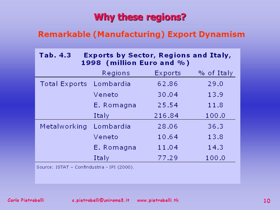 Carlo Pietrobelli c.pietrobelli@uniroma3.it www.pietrobelli.tk 10 Why these regions? Remarkable (Manufacturing) Export Dynamism