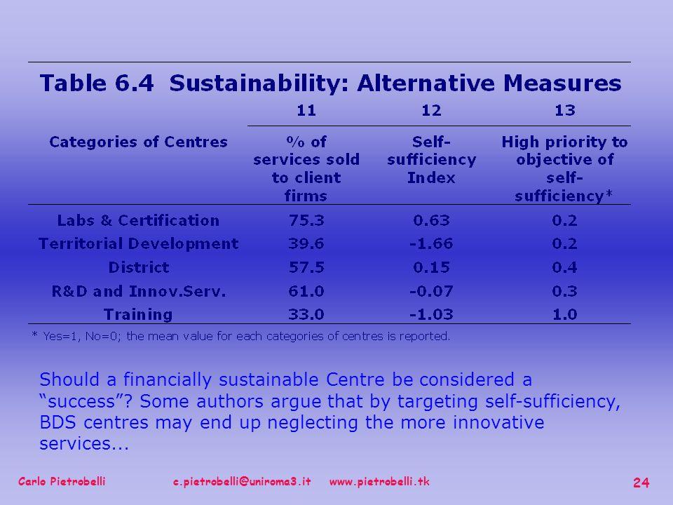 Carlo Pietrobelli c.pietrobelli@uniroma3.it www.pietrobelli.tk 24 Should a financially sustainable Centre be considered a success.