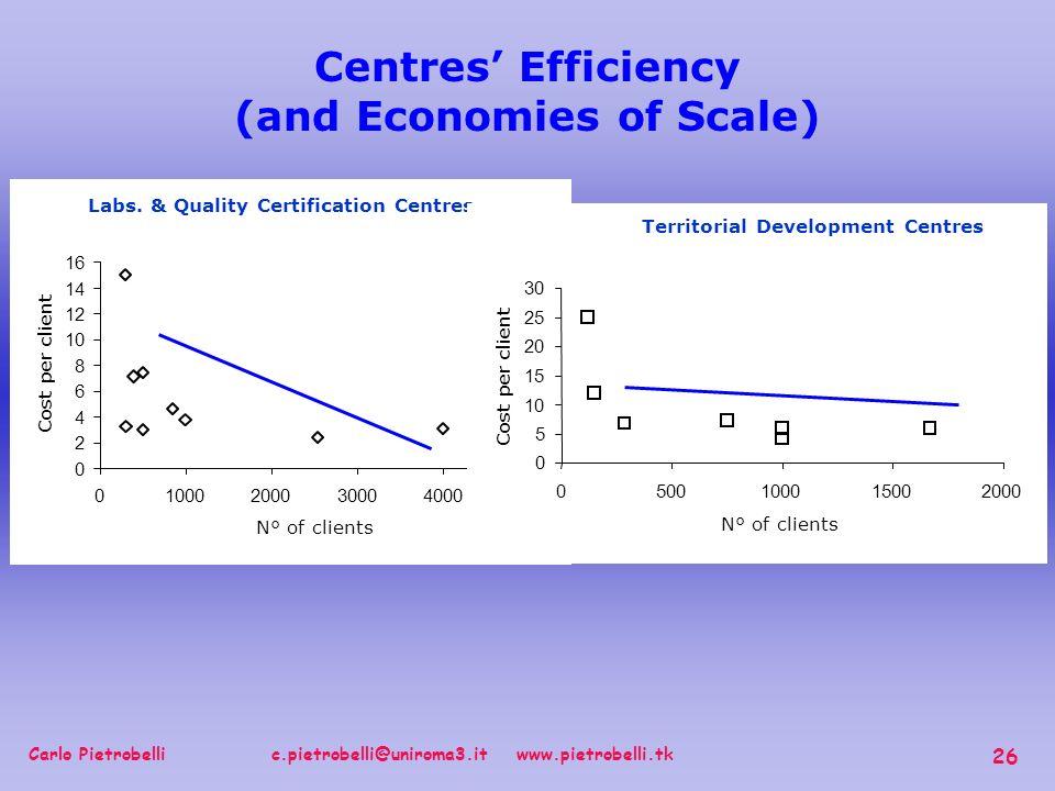 Carlo Pietrobelli c.pietrobelli@uniroma3.it www.pietrobelli.tk 26 Centres Efficiency (and Economies of Scale) Labs.