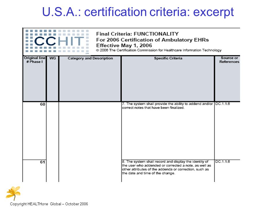 Copyright HEALTHone Global – October 2006 U.S.A.: certification criteria: excerpt