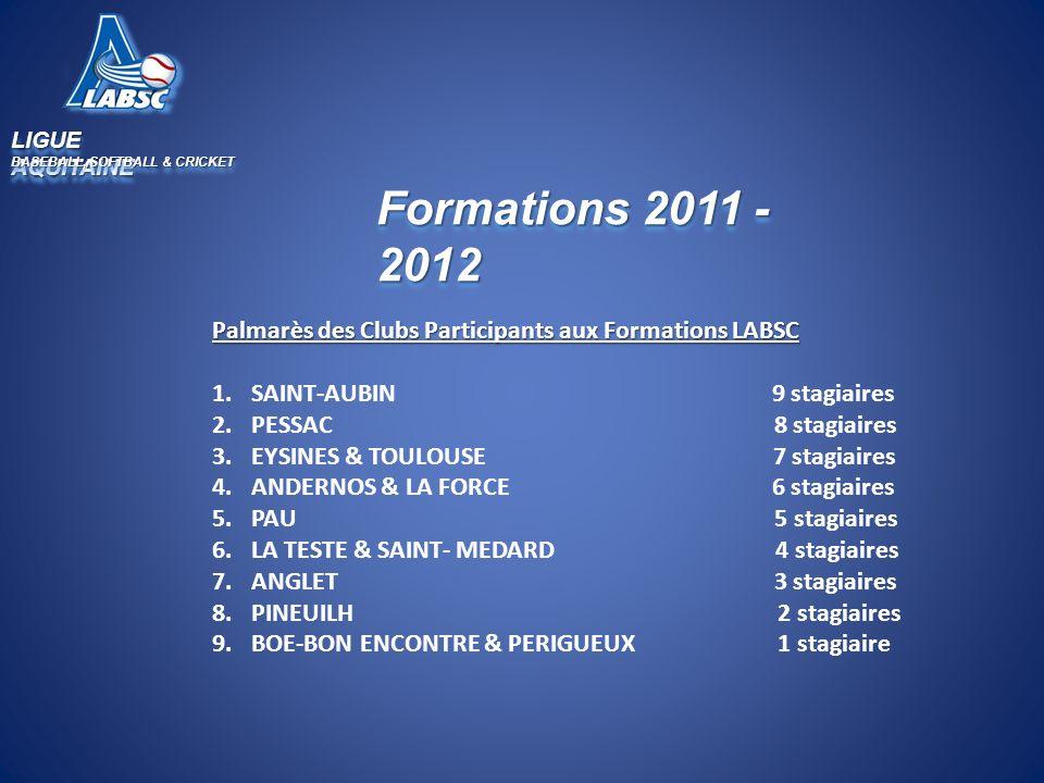 LIGUE AQUITAINE BASEBALL, SOFTBALL & CRICKET Formations 2011 - 2012 Palmarès des Clubs Participants aux Formations LABSC 1.SAINT-AUBIN 9 stagiaires 2.PESSAC 8 stagiaires 3.EYSINES & TOULOUSE 7 stagiaires 4.ANDERNOS & LA FORCE 6 stagiaires 5.PAU 5 stagiaires 6.LA TESTE & SAINT- MEDARD 4 stagiaires 7.ANGLET 3 stagiaires 8.PINEUILH 2 stagiaires 9.BOE-BON ENCONTRE & PERIGUEUX 1 stagiaire