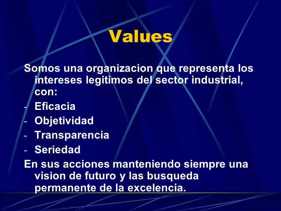 Values Somos una organizacion que representa los intereses legitimos del sector industrial, con: - Eficacia - Objetividad - Transparencia - Seriedad E