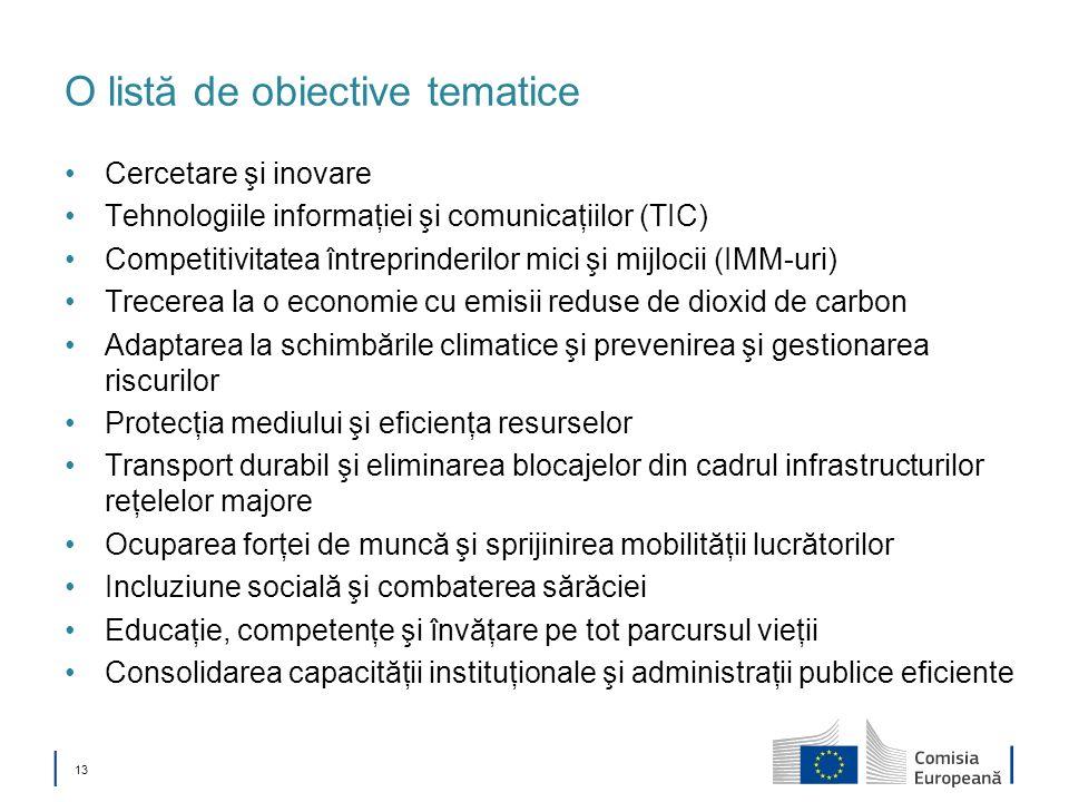 13 O listă de obiective tematice Cercetare şi inovare Tehnologiile informaţiei şi comunicaţiilor (TIC) Competitivitatea întreprinderilor mici şi mijlo