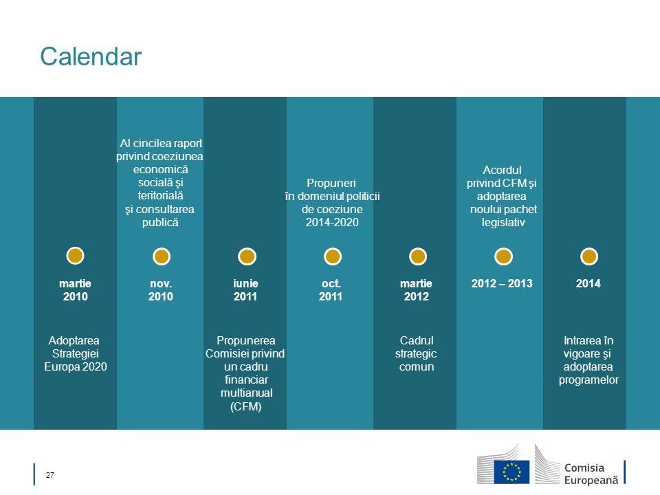 27 Calendar 2014nov. 2010 2012 – 2013martie 2012 oct. 2011 iunie 2011 martie 2010 Al cincilea raport privind coeziunea economică socială şi teritorial