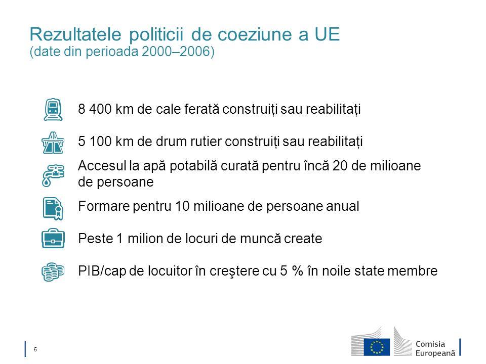 5 Rezultatele politicii de coeziune a UE (date din perioada 2000–2006) 8 400 km de cale ferată construiţi sau reabilitaţi 5 100 km de drum rutier cons
