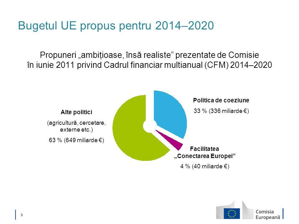 9 Bugetul UE propus pentru 2014–2020 Propuneri ambiţioase, însă realiste prezentate de Comisie în iunie 2011 privind Cadrul financiar multianual (CFM)