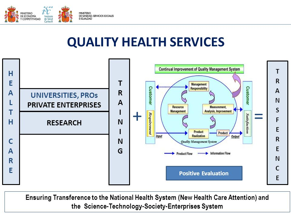Positive Evaluation QUALITY HEALTH SERVICES TRAININGTRAINING HEALTHCAREHEALTHCARE RESEARCH UNIVERSITIES, PROs PRIVATE ENTERPRISES += Ensuring Transfer