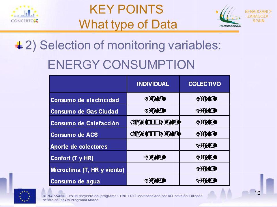 RENAISSANCE es un proyecto del programa CONCERTO co-financiado por la Comisión Europea dentro del Sexto Programa Marco RENAISSANCE - ZARAGOZA - SPAIN 10 KEY POINTS What type of Data 2) Selection of monitoring variables: ENERGY CONSUMPTION