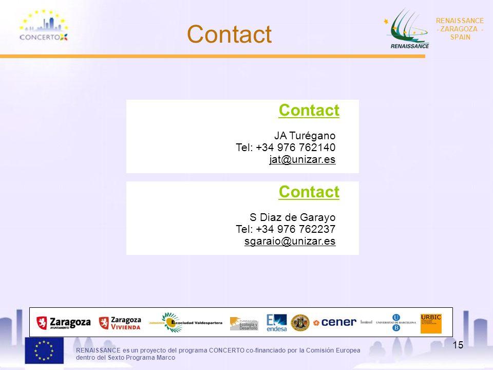 RENAISSANCE es un proyecto del programa CONCERTO co-financiado por la Comisión Europea dentro del Sexto Programa Marco RENAISSANCE - ZARAGOZA - SPAIN 15 Contact JA Turégano Tel: +34 976 762140 jat@unizar.es Contact S Diaz de Garayo Tel: +34 976 762237 sgaraio@unizar.es Contact
