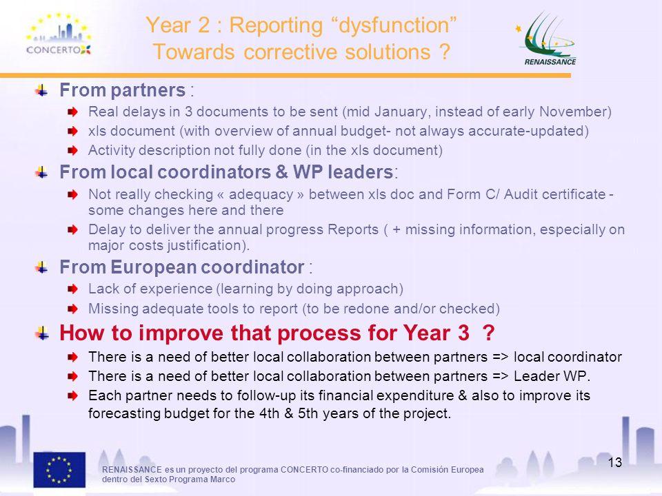RENAISSANCE es un proyecto del programa CONCERTO co-financiado por la Comisión Europea dentro del Sexto Programa Marco 13 Year 2 : Reporting dysfunction Towards corrective solutions .