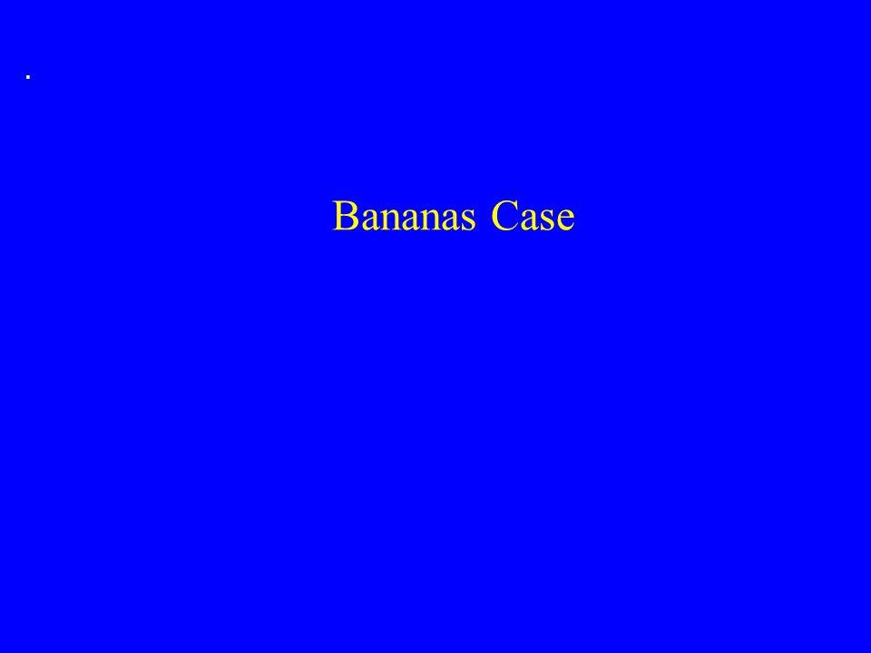 . Bananas Case