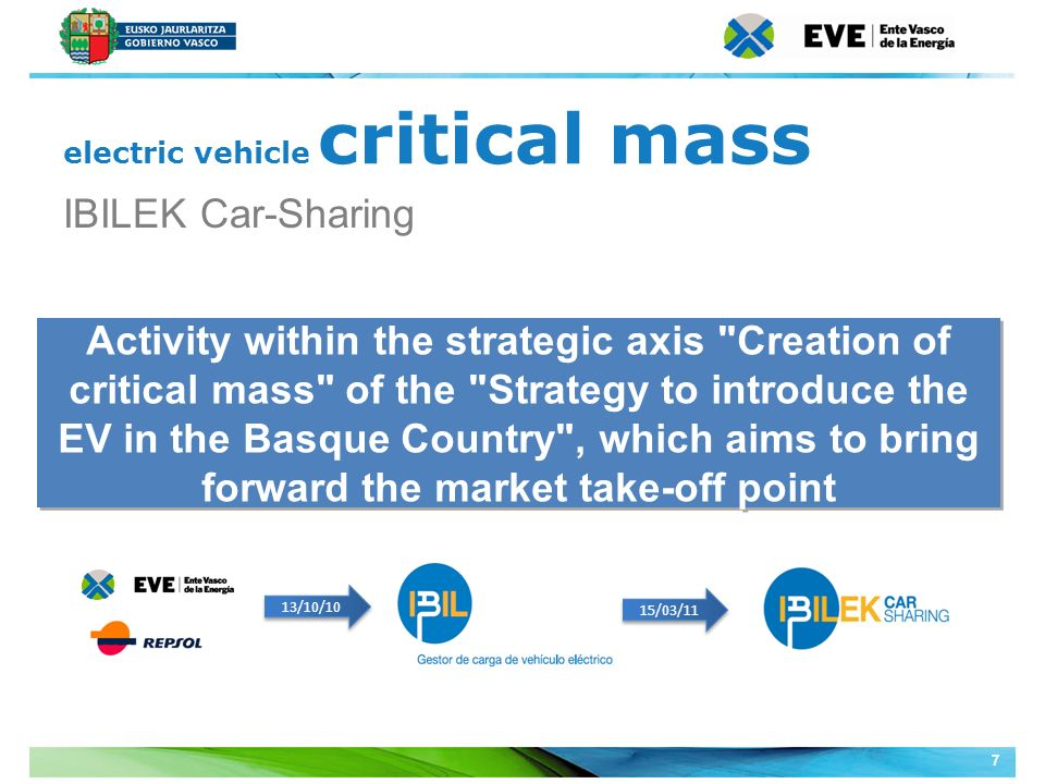 7 electric vehicle critical mass IBILEK Car-Sharing Activity within the strategic axis