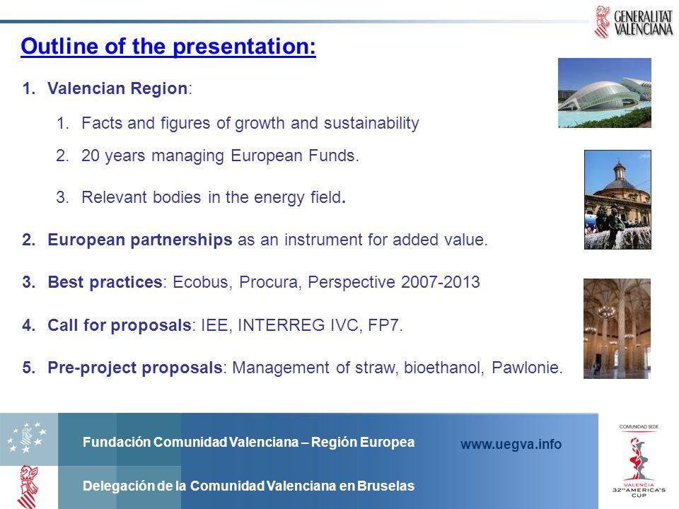 Fundación Comunidad Valenciana – Región Europea Delegación de la Comunidad Valenciana en Bruselas www.uegva.info Outline of the presentation: 1.Valenc