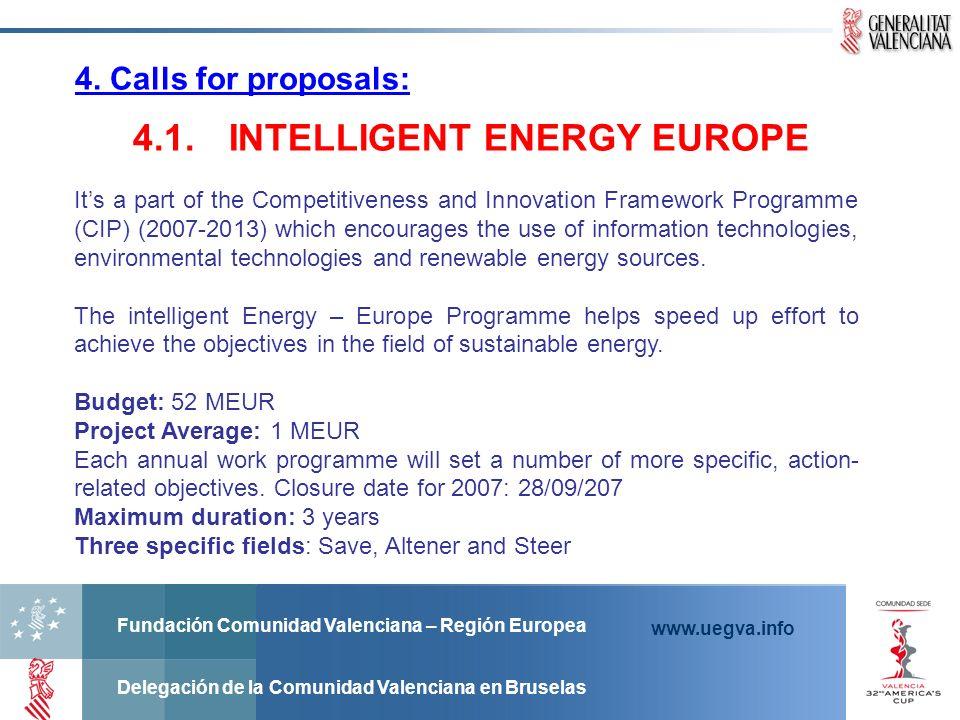 Fundación Comunidad Valenciana – Región Europea Delegación de la Comunidad Valenciana en Bruselas www.uegva.info Its a part of the Competitiveness and