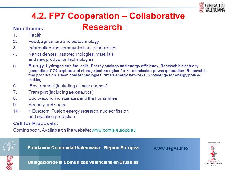 Fundación Comunidad Valenciana – Región Europea Delegación de la Comunidad Valenciana en Bruselas www.uegva.info 4.2. FP7 Cooperation – Collaborative